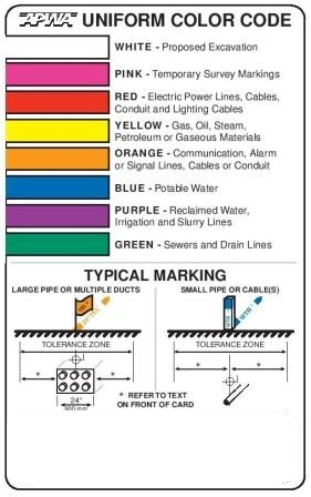 Apwa Color Coding Toxic Paint 7 Things You Probably Didn